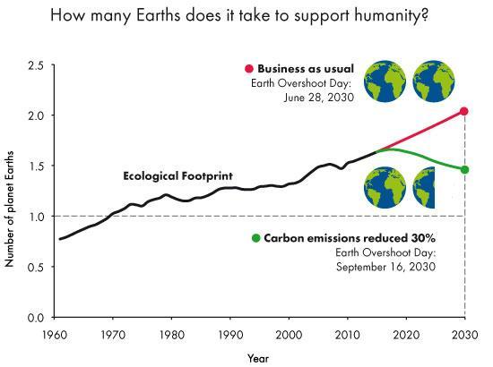 global-emissions-chart.jpg