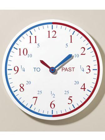8 best children's clocks | The Independent
