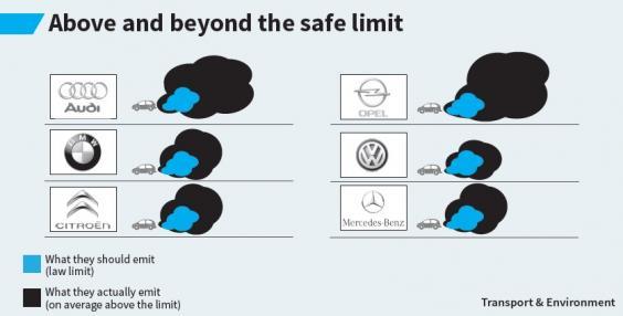 TE-diesel-infographic.jpg