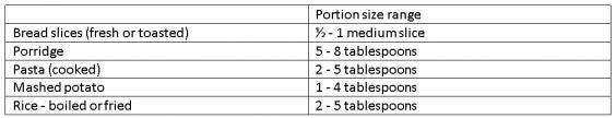 portion1.jpg