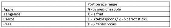 portion2.jpg
