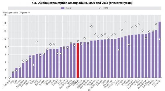 drunkest-countries.jpg