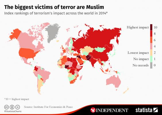 world terrorism violence at its worst A look at the data suggests this is nowhere near the worst year in history  in  terms of global and local violence, terrorism and war deaths are.