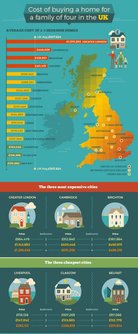 UK-house-prices.jpg