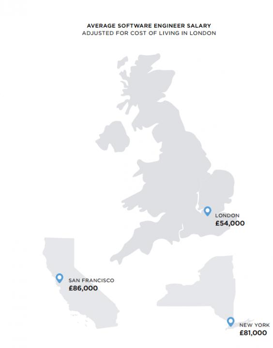 Tolle Kücheentwerfer Jobs London Großbritannien Bilder ...