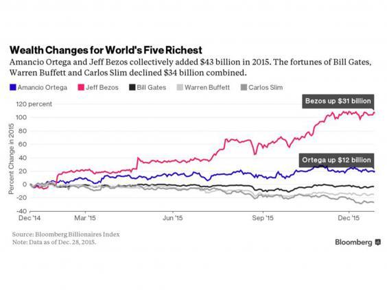 BloombergBillionaires.JPG