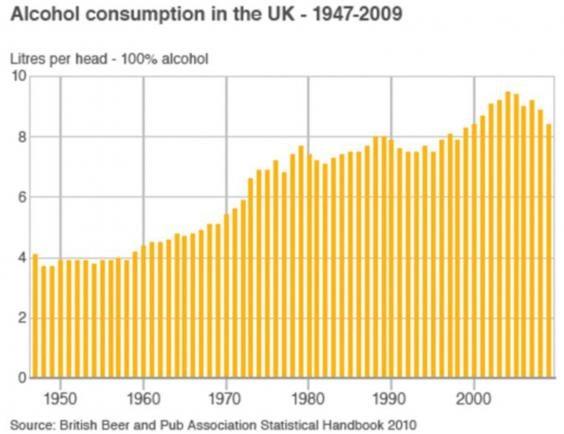 UK-alcohol-consumption.jpg