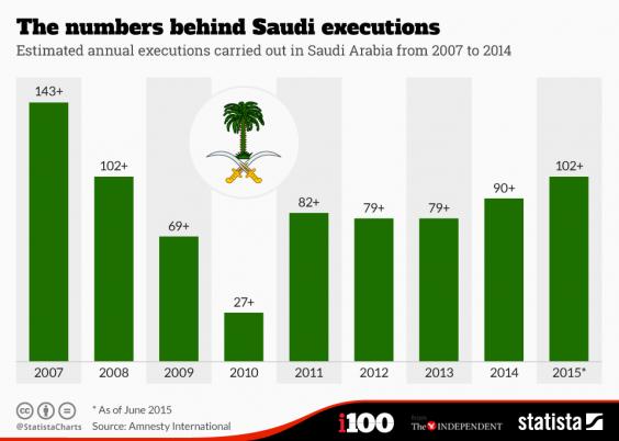2015_Saudi_2.png