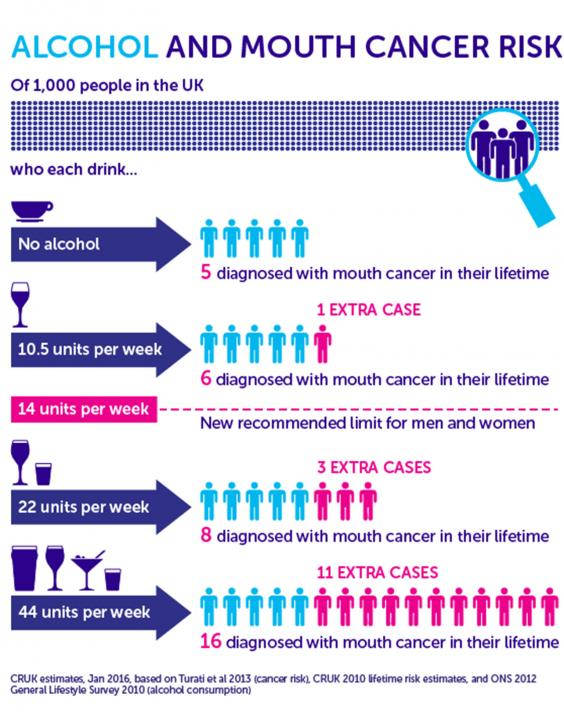 What Age Can You Drink Alcohol Uk