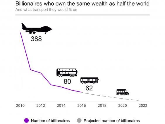 Infographic-Billionaires-WEalth.jpg