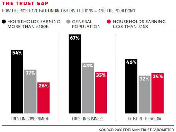 4-inequality-graphic.jpg
