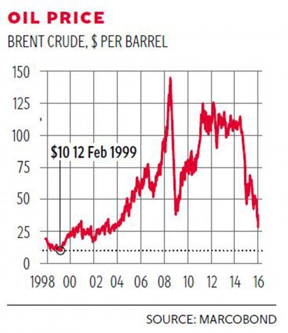 16-oil-graphic.jpg