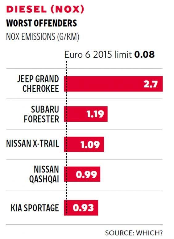 pg-12-car-emissions-graphic-1.jpg