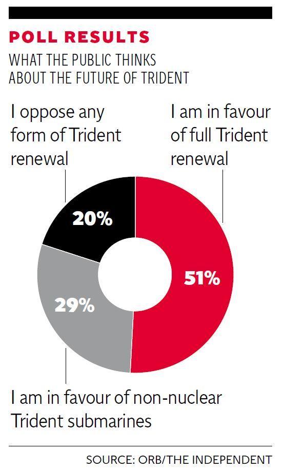 poll-results.jpg
