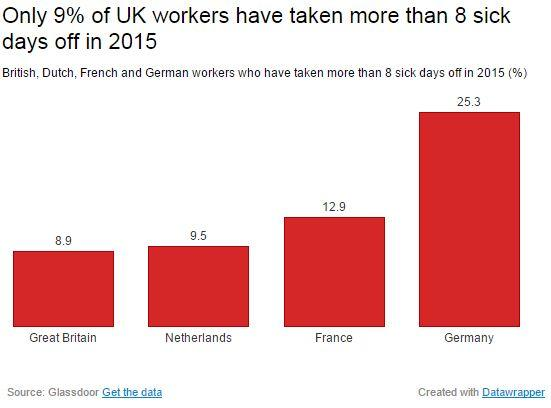 Chart UK worker compared to EU counterparts.JPG