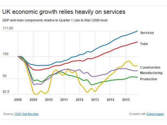 service economy Watch the us transition from a manufacturing economy to a service economy, in  the transition from a manufacturing-dominated economy to a health care-driven.