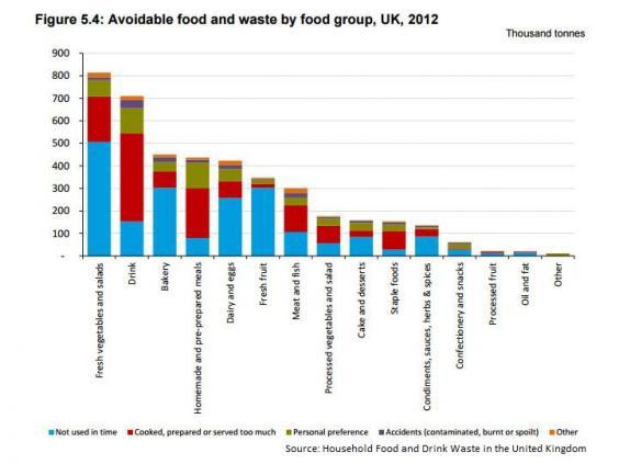 Cause-food-waste.jpg