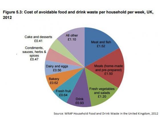 Cost-of-food-waste.jpg