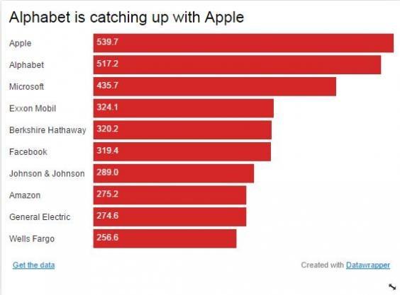 Alphabet-Apple.jpeg