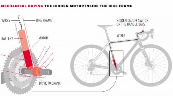 bike-cheat.jpg