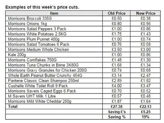 Morrisons-price-cuts.jpg