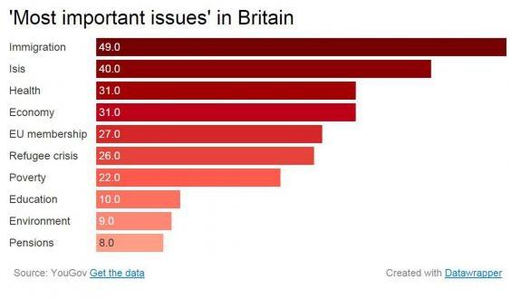 British-concerns.jpg