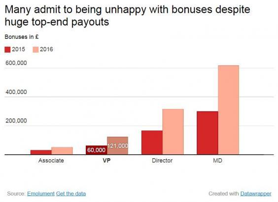 Bonuses.JPG