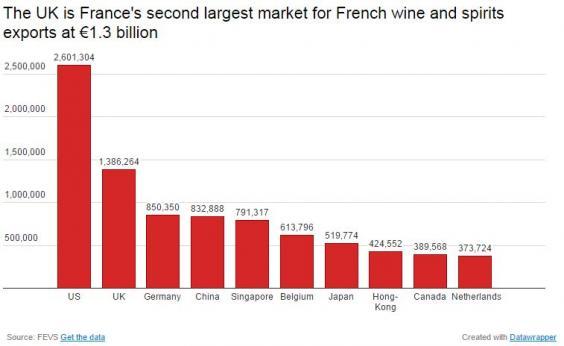 France-exports-markets.JPG