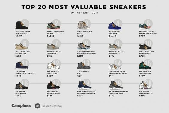 most-expensive-sneakers-2015-1-960x640.jpg
