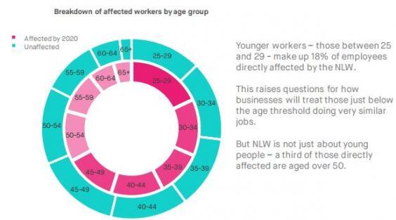 Age-National-Living-Wage.jpeg