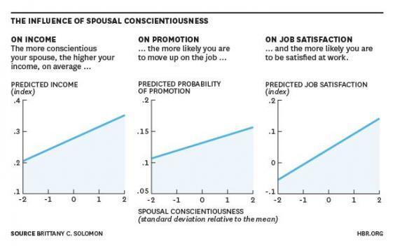 Conscientiousness.JPG