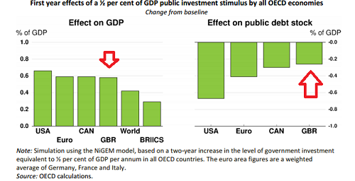 OECD1.png
