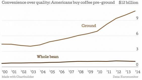 coffee-chart.jpg
