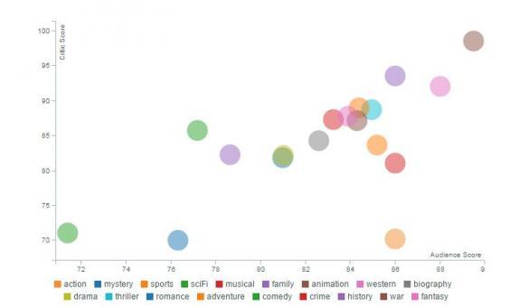 Oscars-chart3.JPG