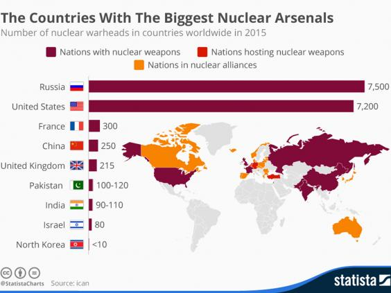 the nuclear arsenal of china 2016/9/1 觀看影片 people and power investigates whether india is about to escalate its nuclear arms race with rivals pakistan and china created with sketch watch live live submit al jazeera menu submit home news more middle east africa.