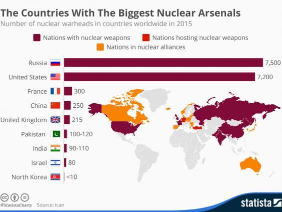 Nuclear-arsenals.jpg