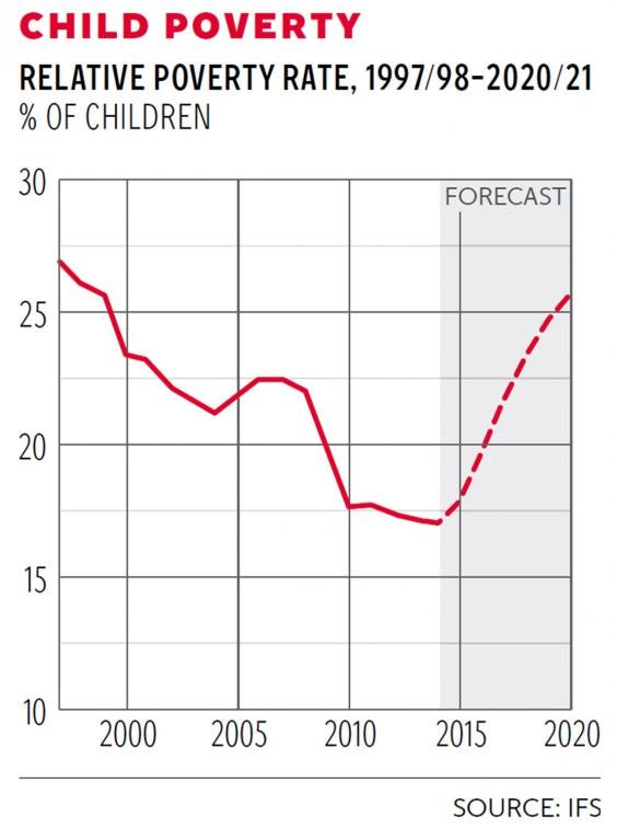 pg-16-child-poverty-graphic.jpg
