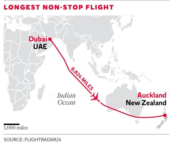Emirates Flight Worlds Longest Flight Between Auckland And - The 14 longest non stop flights in the world