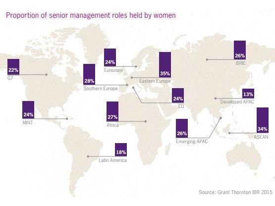 Senior-management-women-map.jpg