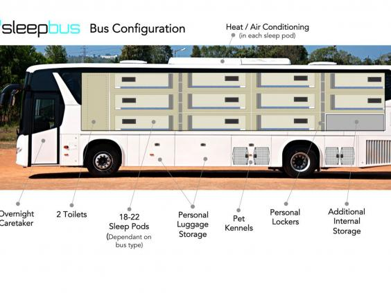 sleepbusdesign.jpg