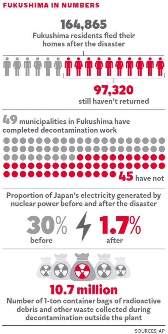 pg-22-fukushima-graphic.jpg