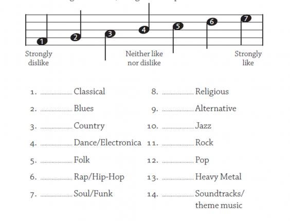 What does your taste in music say about your personality? Take the ...