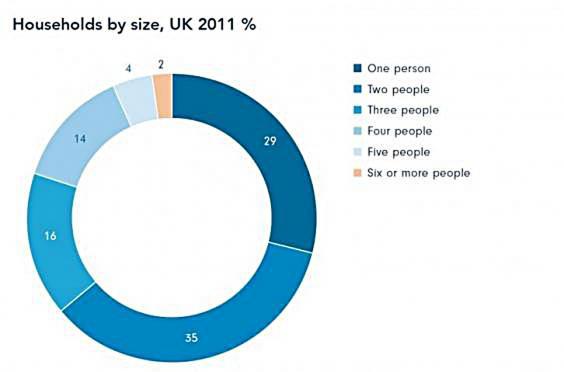 Graph-households.jpg