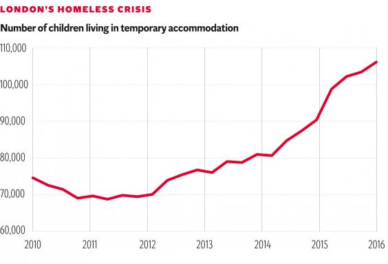 homeless-crisis-graph.jpg