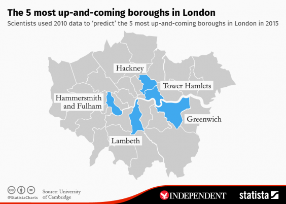 Up And Coming Areas In London >> London gentrification can be predicted by Twitter and Foursquare, say Cambridge researchers ...