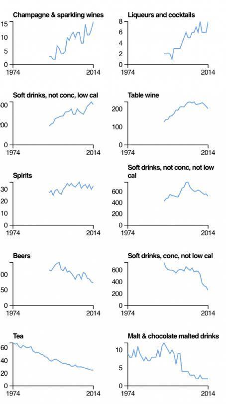 consumption-graphs1.jpg