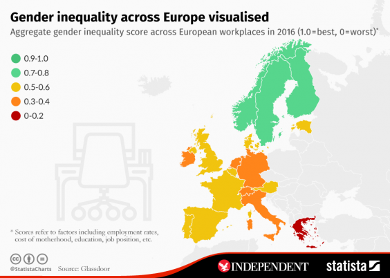 gender inequality in italy and sweden Gender gap in education cuts both ways  think tank of the world's industrialized nations — published a report about gender inequality in.
