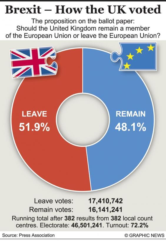 eu-result-graphic-2.jpg