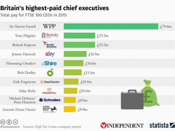 high-pay-ceo.jpeg