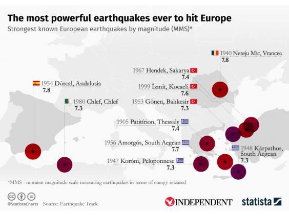 earthquakes-europe.jpg